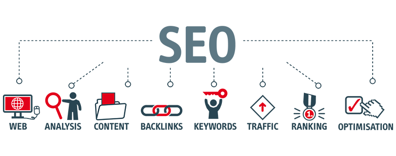 Leicester SEO Services from ITsold