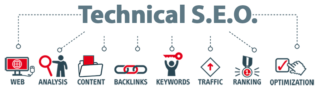 UK Technical SEO Services Based In Leicester